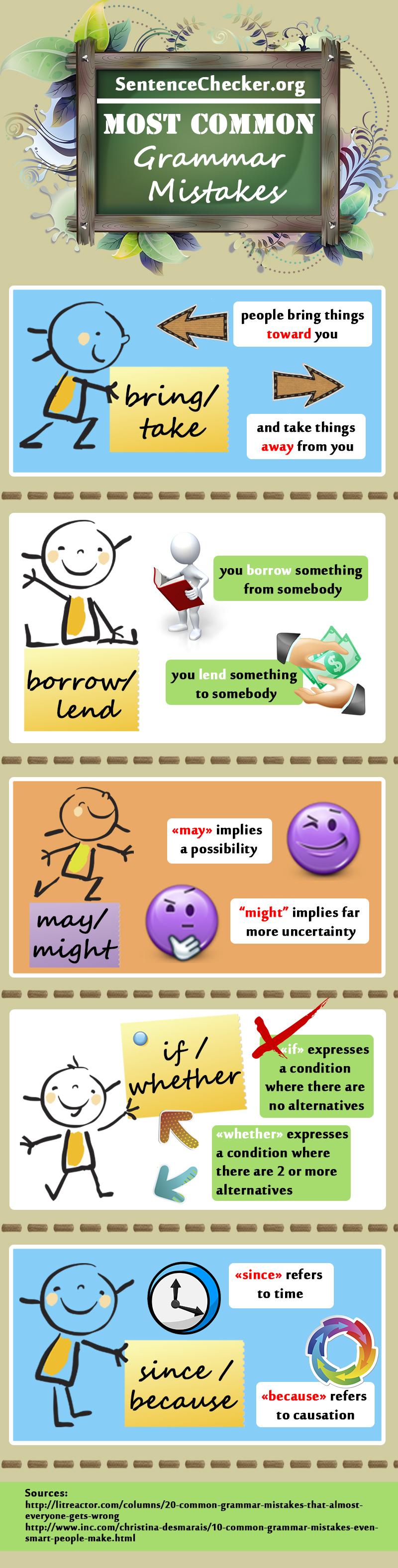 qualitative sentence grammar checker
