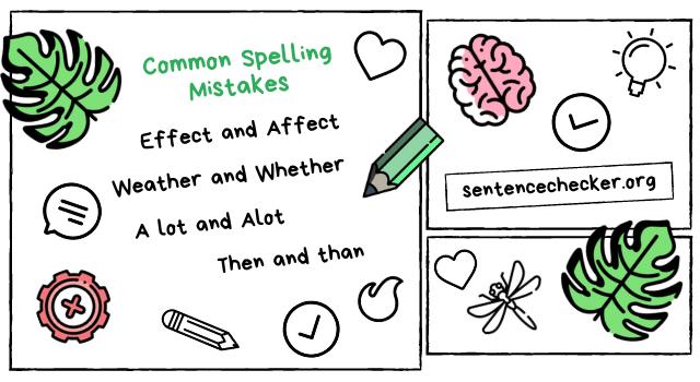 check grammar errors in your sentences free