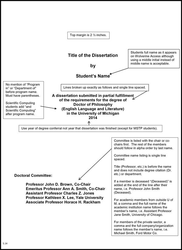 correct dissertation format