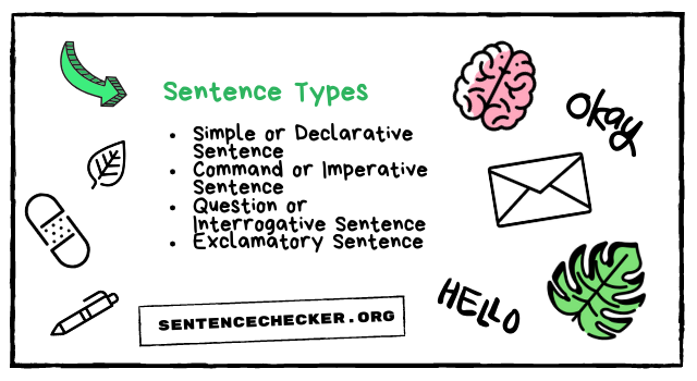 free complete sentence checker