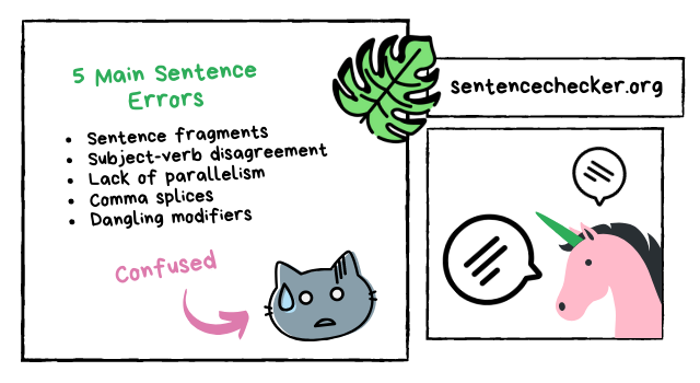 best sentence fixer